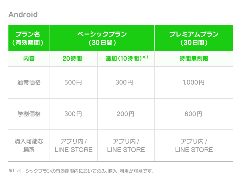 Android価格