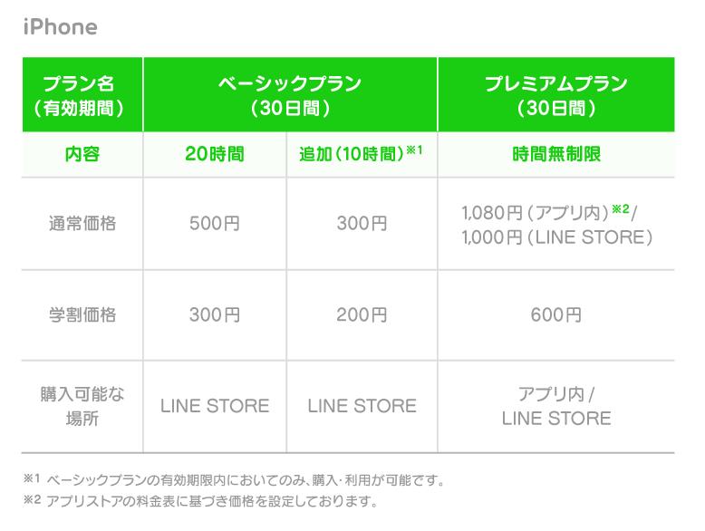 iPhone価格